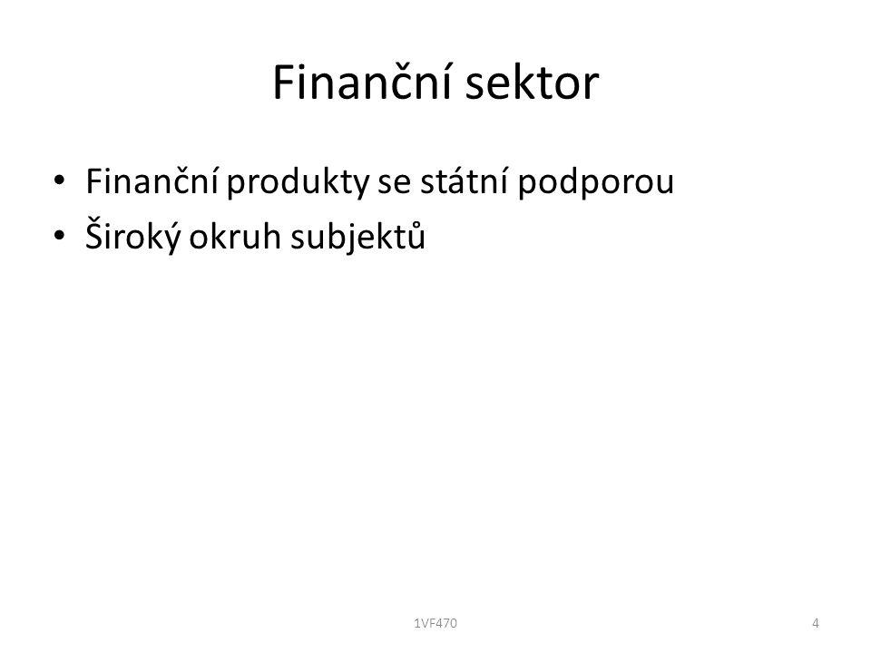 Finanční sektor Finanční produkty se státní podporou