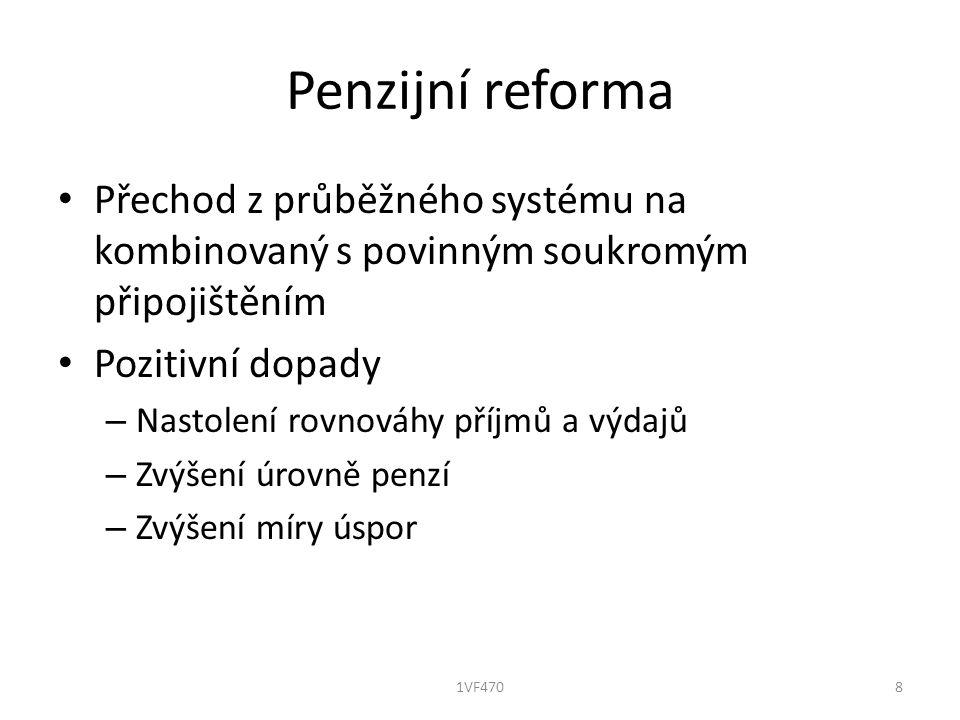 Penzijní reforma Přechod z průběžného systému na kombinovaný s povinným soukromým připojištěním. Pozitivní dopady.