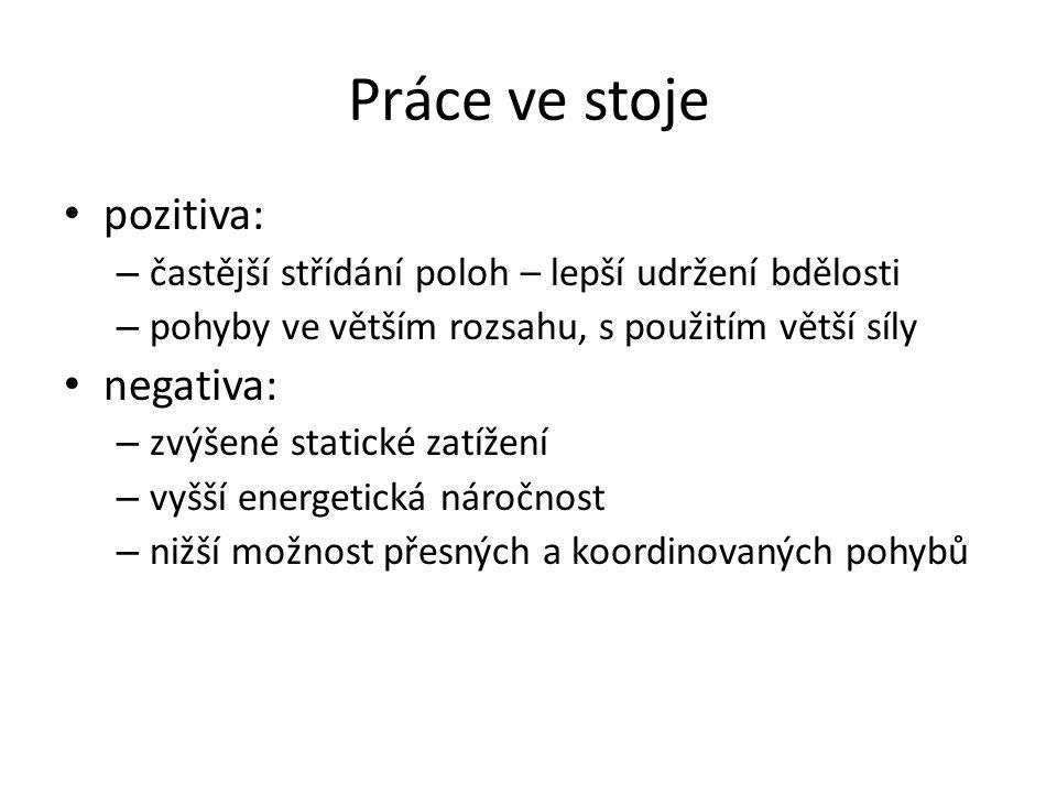 Práce ve stoje pozitiva: negativa: