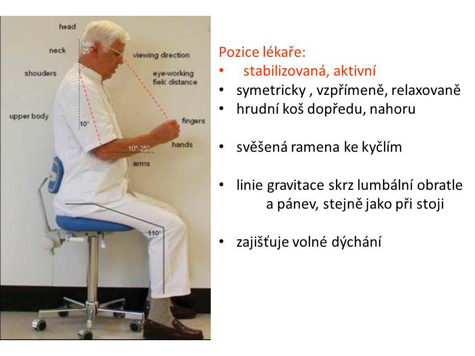 Pozice lékaře: stabilizovaná, aktivní. symetricky , vzpřímeně, relaxovaně. hrudní koš dopředu, nahoru.
