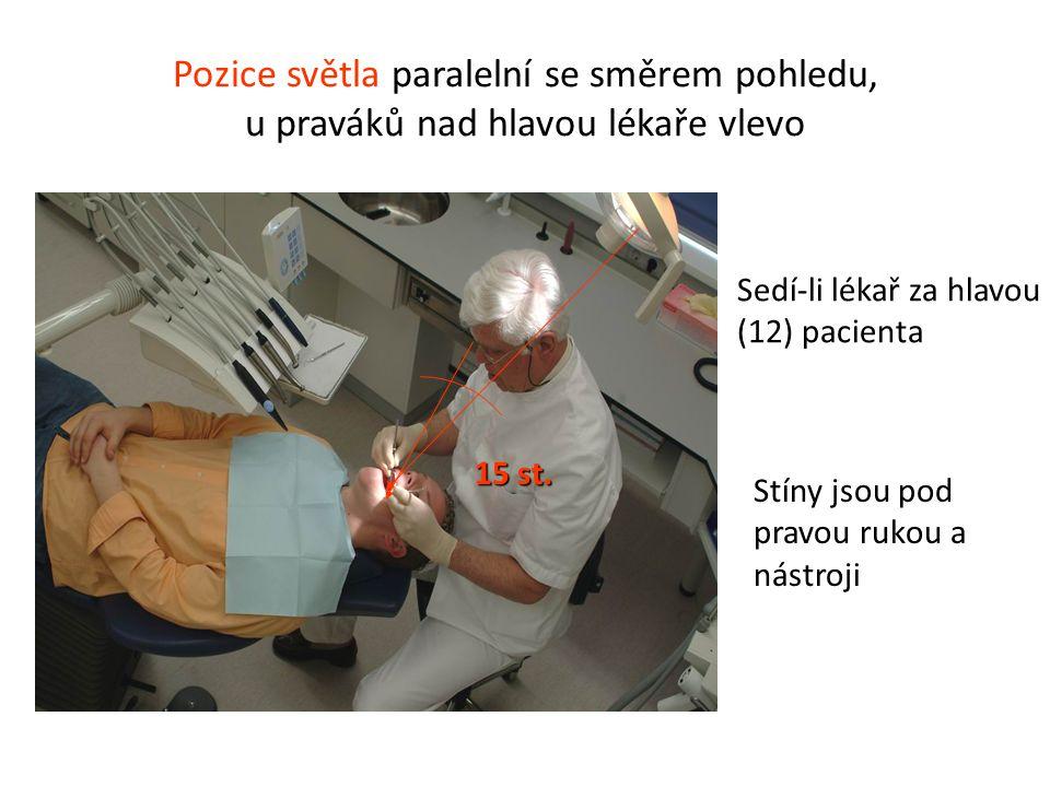 Pozice světla paralelní se směrem pohledu, u praváků nad hlavou lékaře vlevo