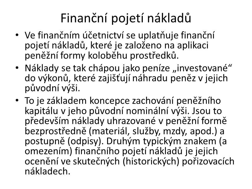 Finanční pojetí nákladů