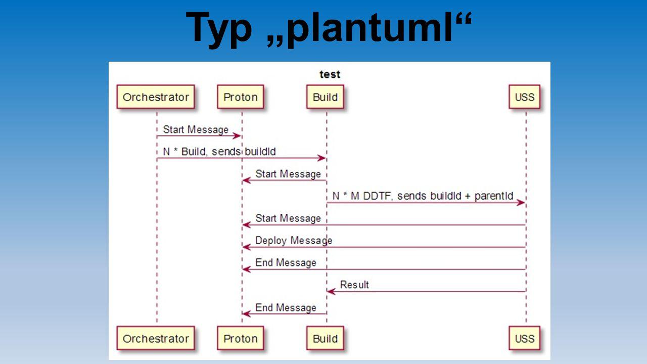 "Typ ""plantuml"