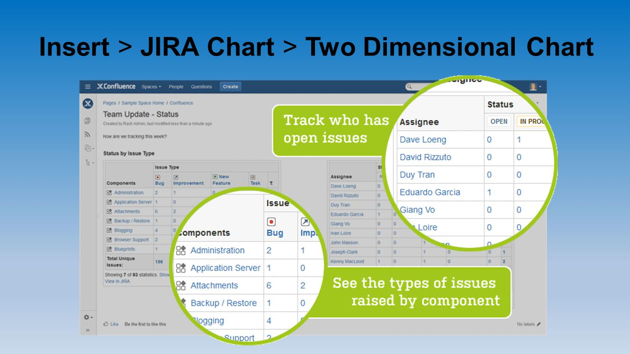 Insert > JIRA Chart > Two Dimensional Chart