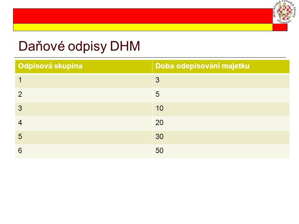 Daňové odpisy DHM Odpisová skupina Doba odepisování majetku 1 3 2 5 10