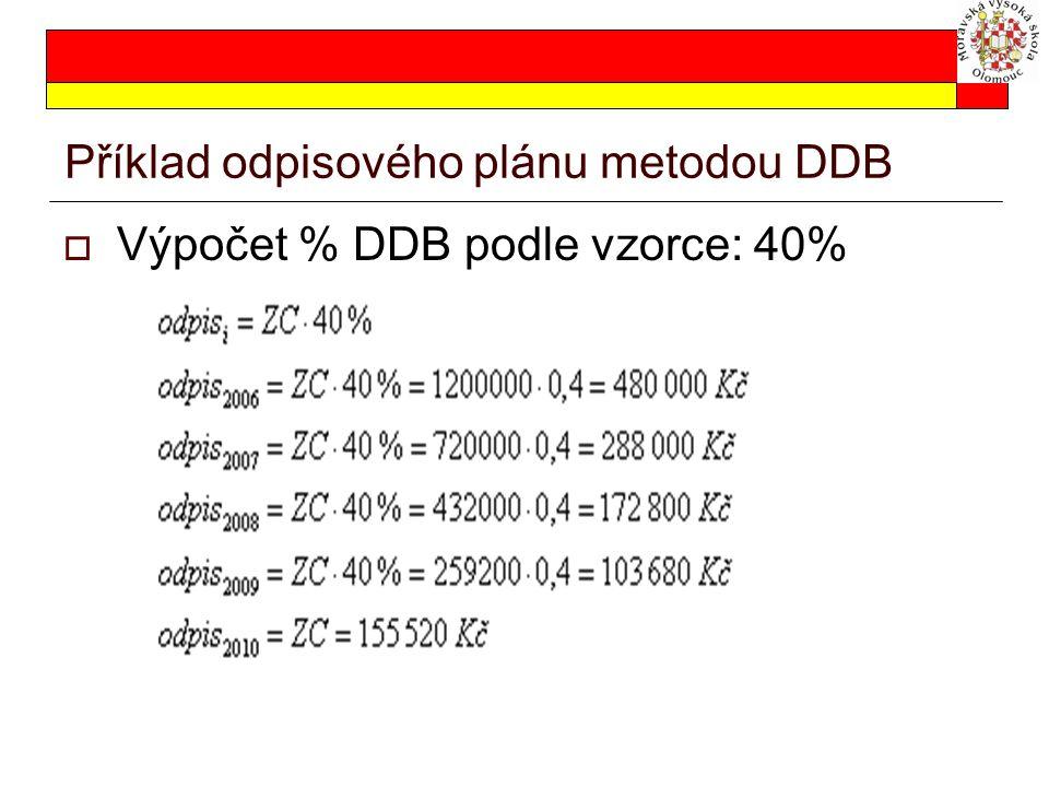 Příklad odpisového plánu metodou DDB