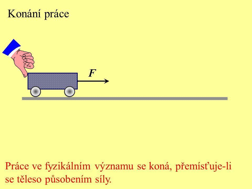 Konání práce Práce ve fyzikálním významu se koná, přemísťuje-li