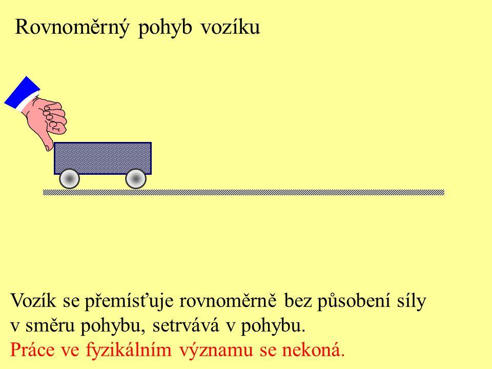 Rovnoměrný pohyb vozíku