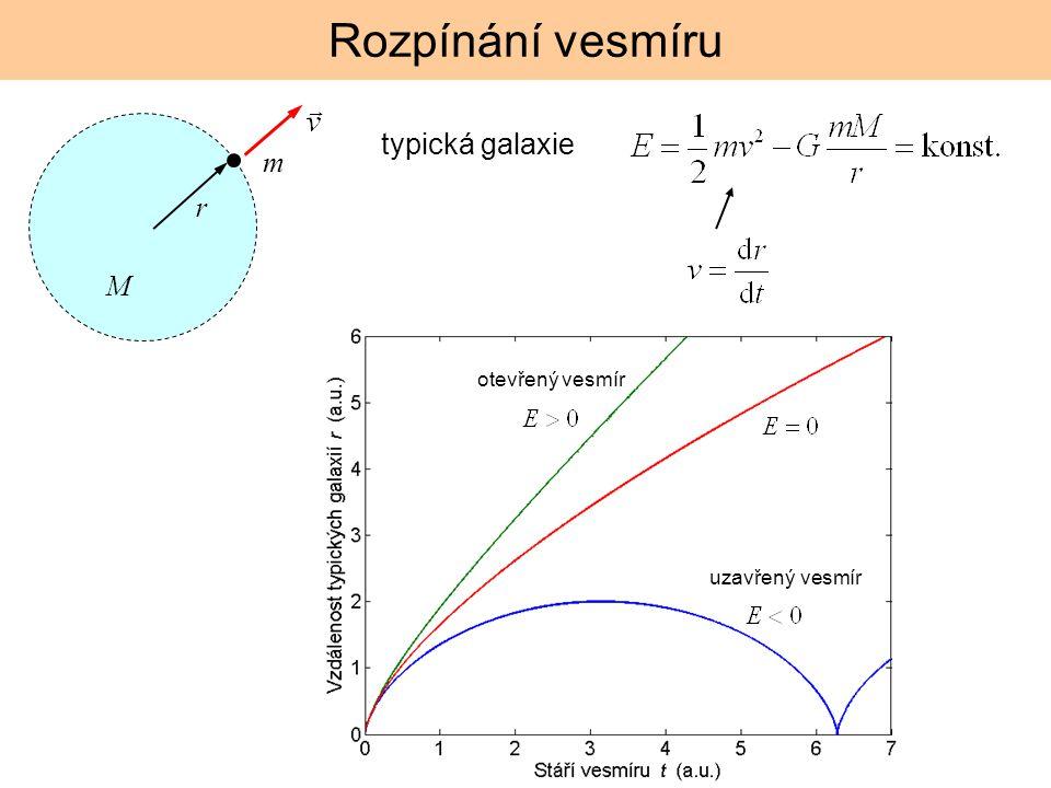 Rozpínání vesmíru typická galaxie m r M otevřený vesmír