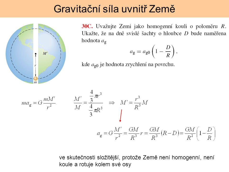 Gravitační síla uvnitř Země