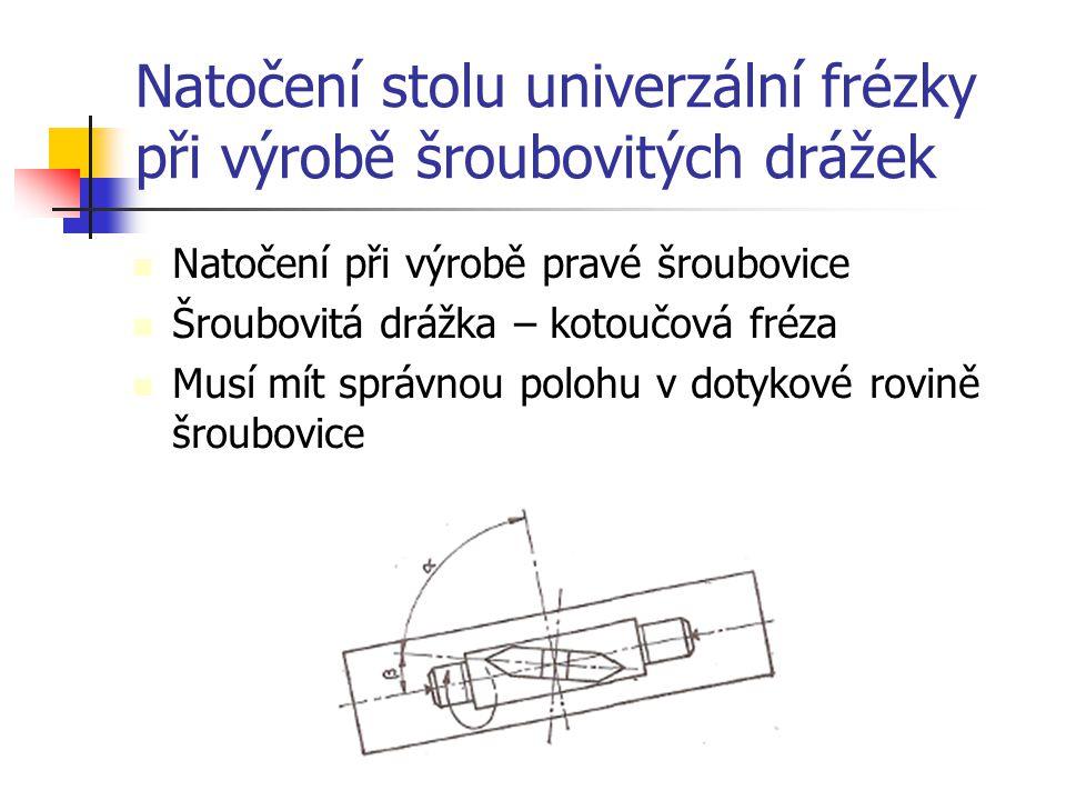 Natočení stolu univerzální frézky při výrobě šroubovitých drážek