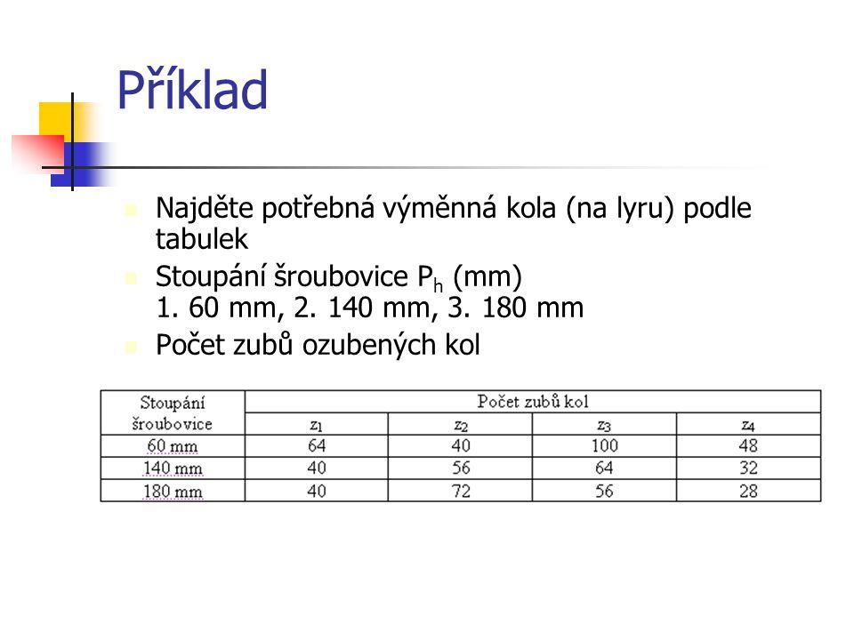 Příklad Najděte potřebná výměnná kola (na lyru) podle tabulek