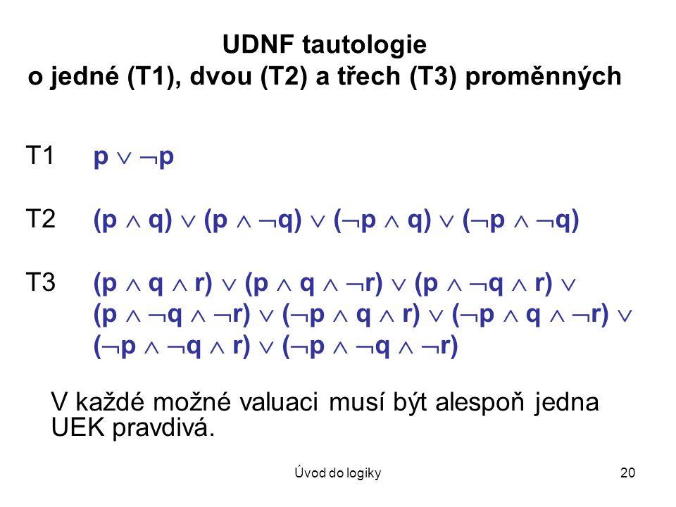 UDNF tautologie o jedné (T1), dvou (T2) a třech (T3) proměnných