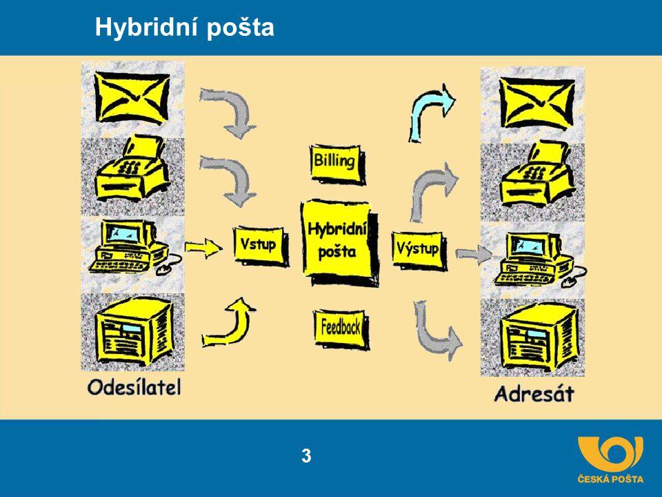 Hybridní pošta 3