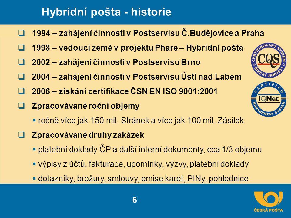 Hybridní pošta - historie