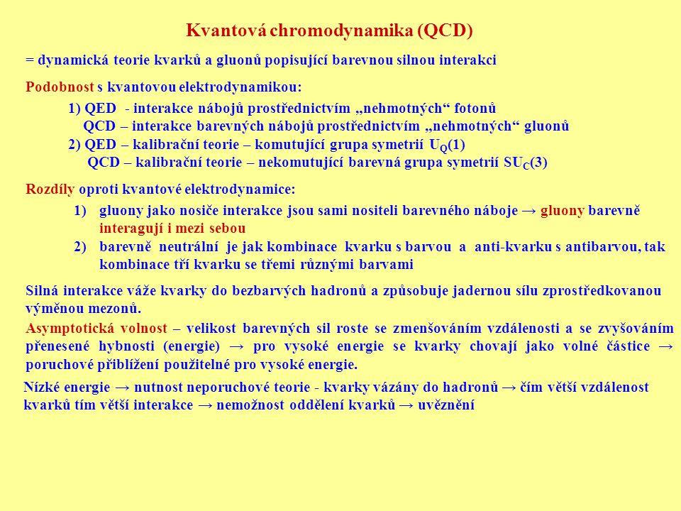 Kvantová chromodynamika (QCD)