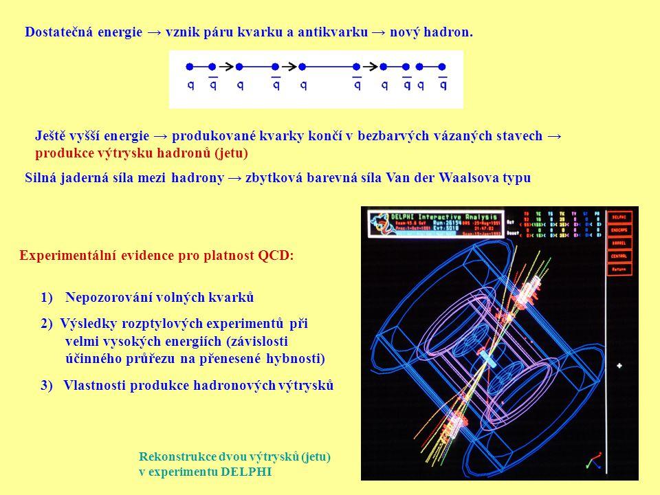 Dostatečná energie → vznik páru kvarku a antikvarku → nový hadron.