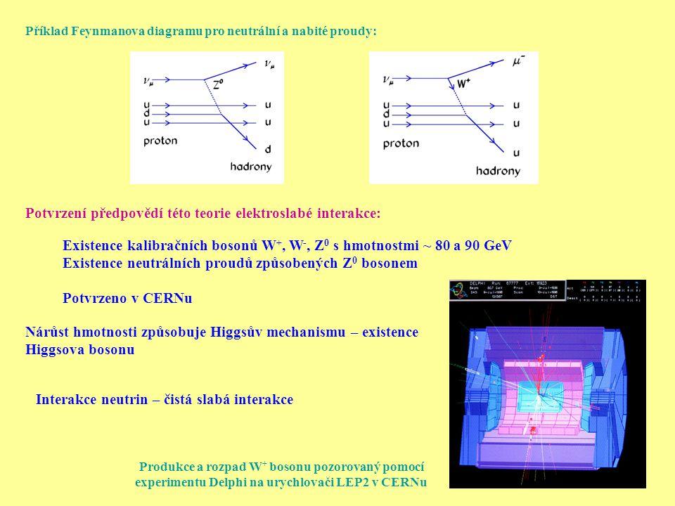 Potvrzení předpovědí této teorie elektroslabé interakce: