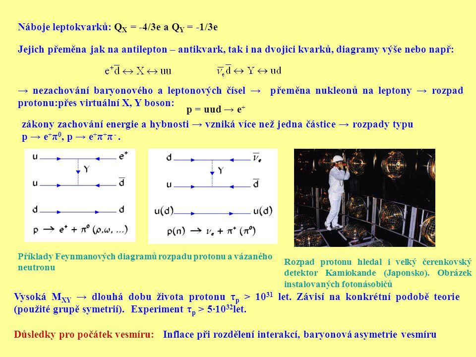 Náboje leptokvarků: QX = -4/3e a QY = -1/3e