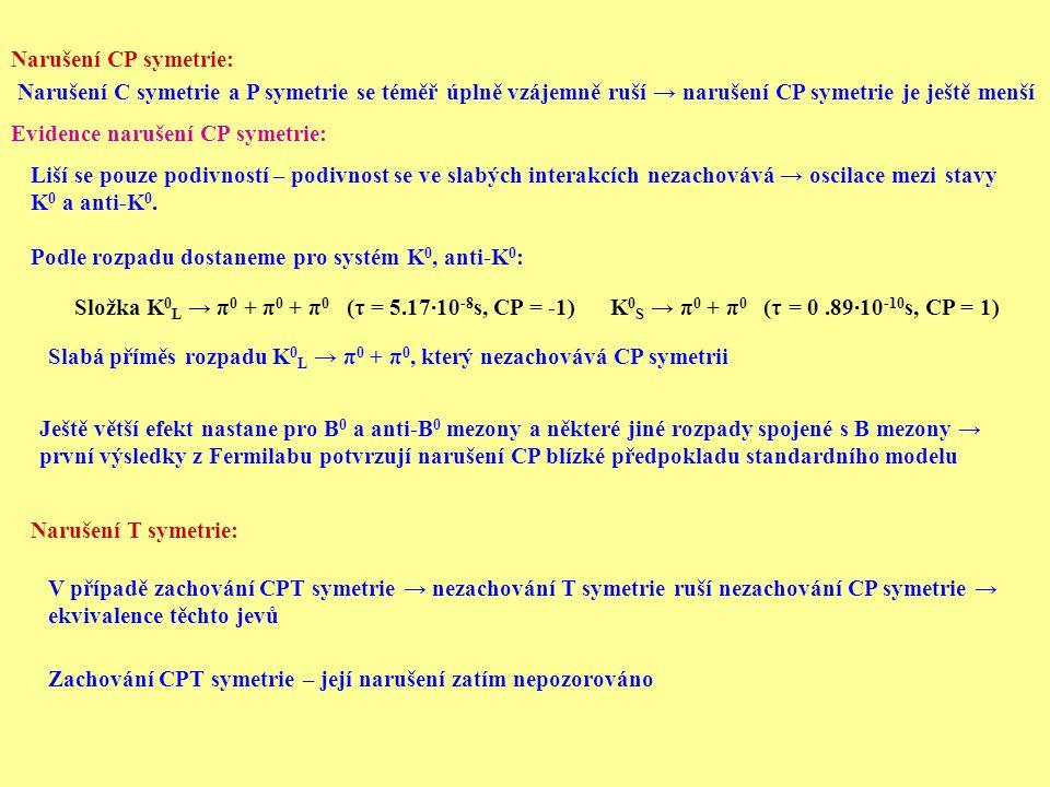 Narušení CP symetrie: Narušení C symetrie a P symetrie se téměř úplně vzájemně ruší → narušení CP symetrie je ještě menší.