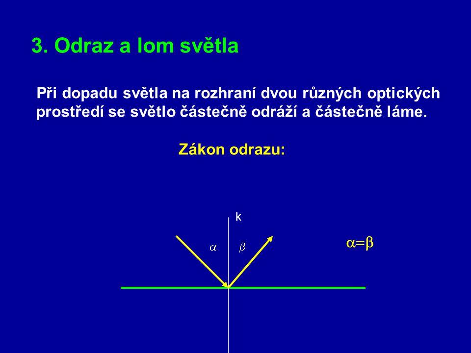 3. Odraz a lom světla Při dopadu světla na rozhraní dvou různých optických. prostředí se světlo částečně odráží a částečně láme.