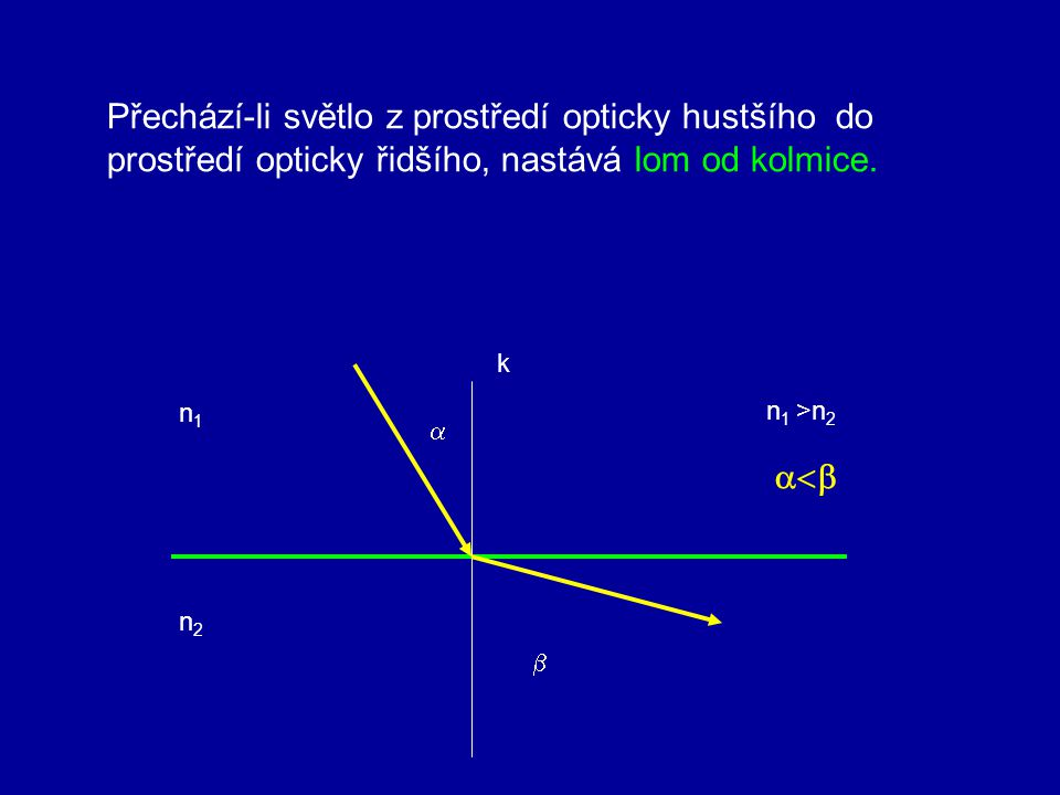Přechází-li světlo z prostředí opticky hustšího do