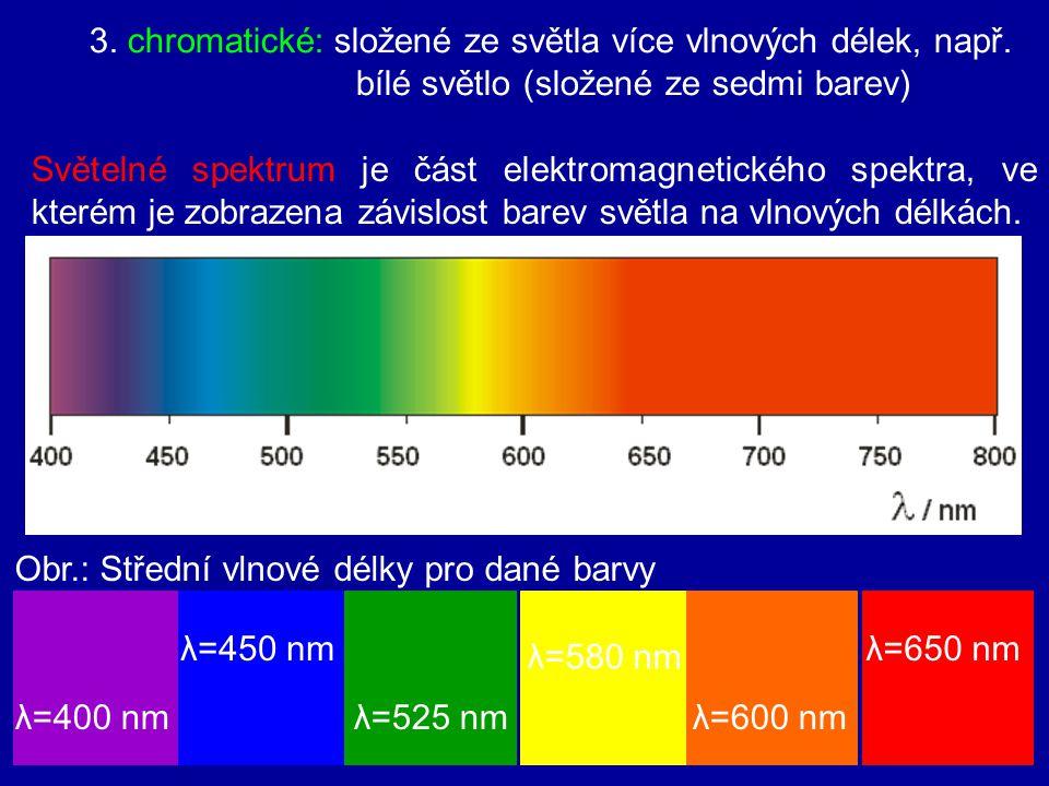 3. chromatické: složené ze světla více vlnových délek, např