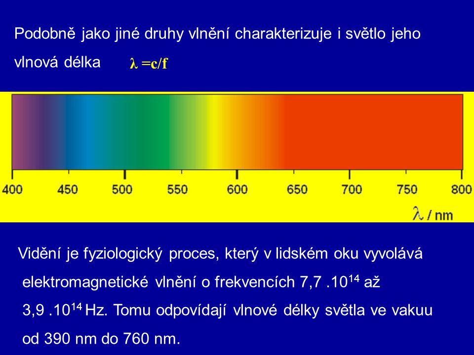Podobně jako jiné druhy vlnění charakterizuje i světlo jeho
