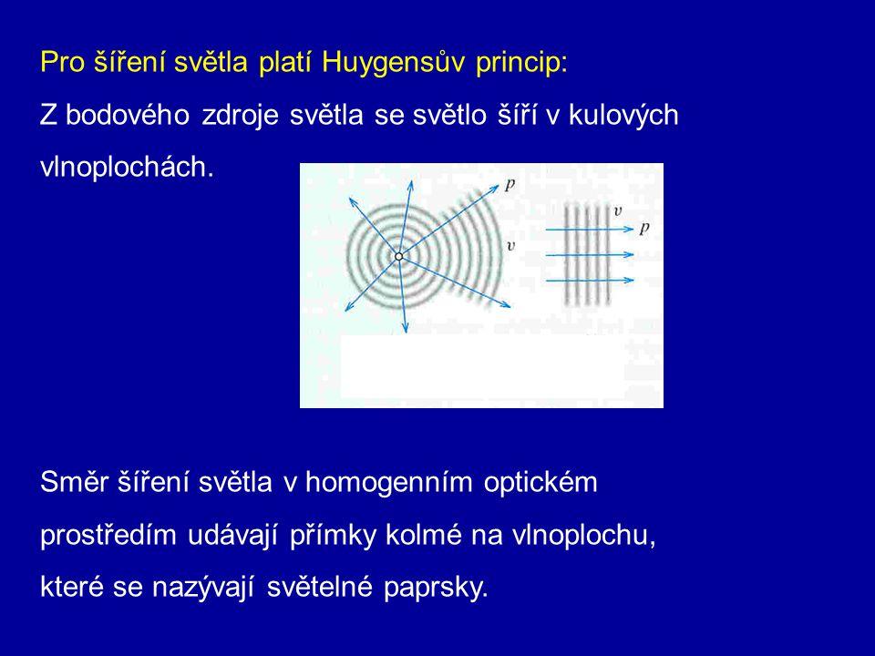 Pro šíření světla platí Huygensův princip: