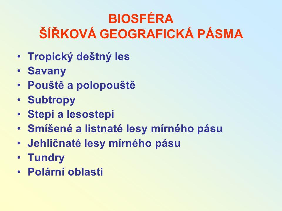 BIOSFÉRA ŠÍŘKOVÁ GEOGRAFICKÁ PÁSMA