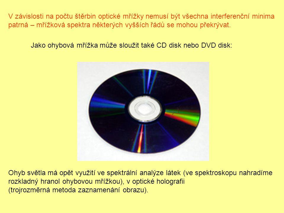 V závislosti na počtu štěrbin optické mřížky nemusí být všechna interferenční minima