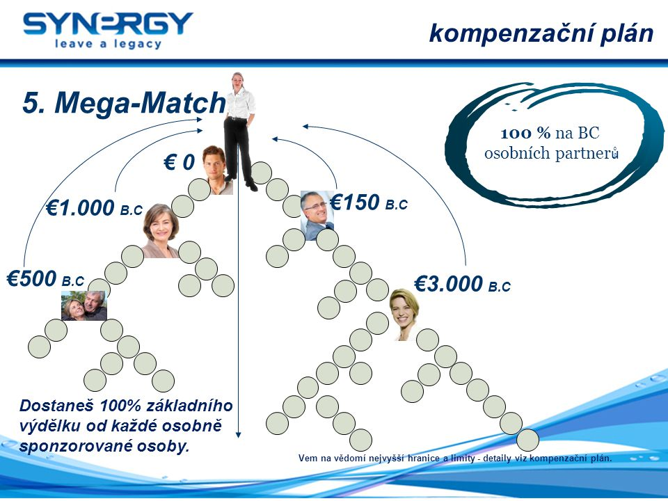5. Mega-Match® kompenzační plán € 0 €150 B.C €1.000 B.C €500 B.C