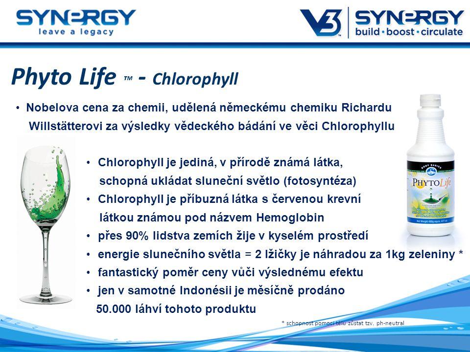 Phyto Life ™ - Chlorophyll