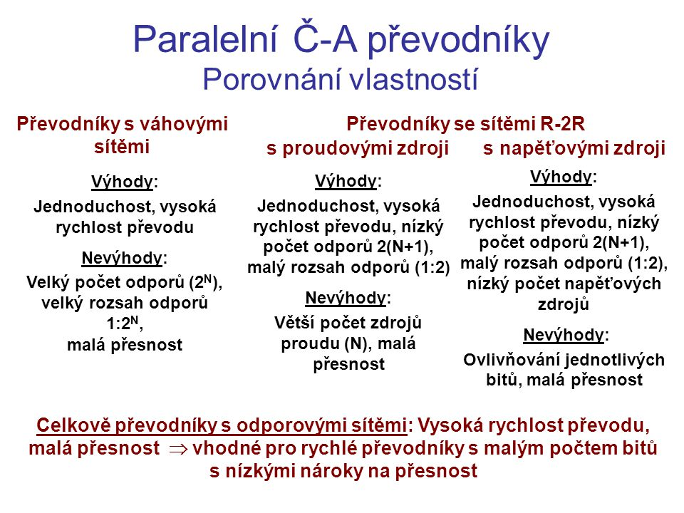 Paralelní Č-A převodníky Porovnání vlastností