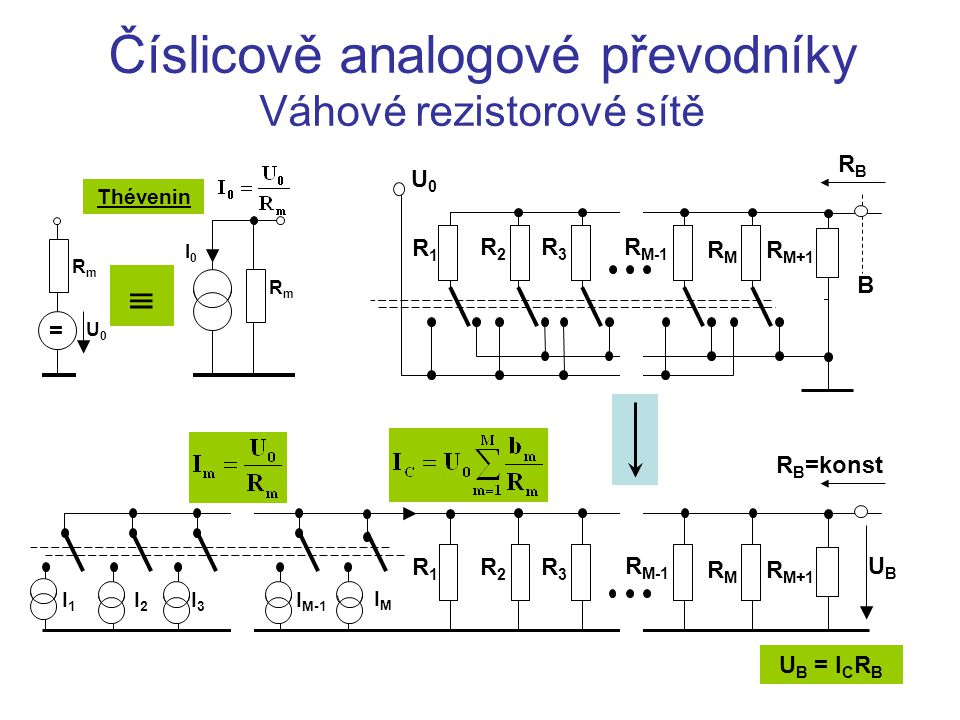 Číslicově analogové převodníky Váhové rezistorové sítě