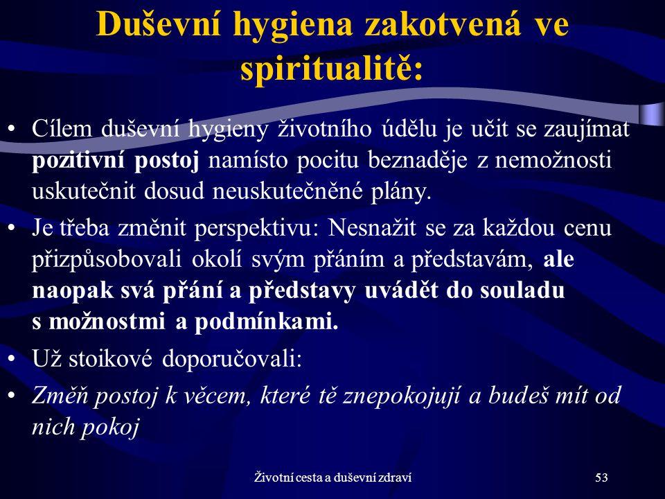 Duševní hygiena zakotvená ve spiritualitě: