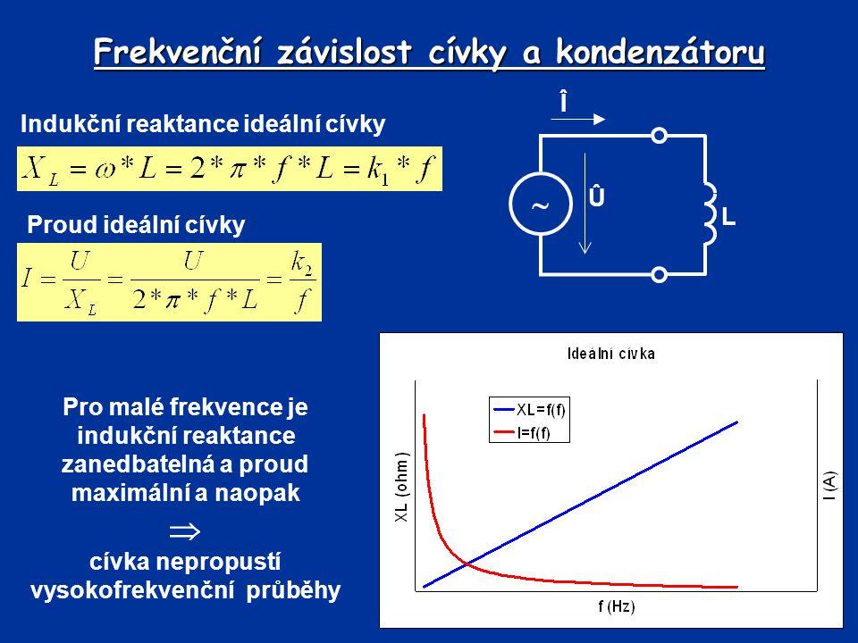 Frekvenční závislost cívky a kondenzátoru