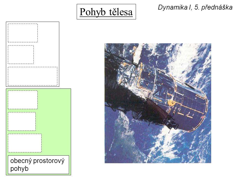 Dynamika I, 5. přednáška Pohyb tělesa obecný prostorový pohyb
