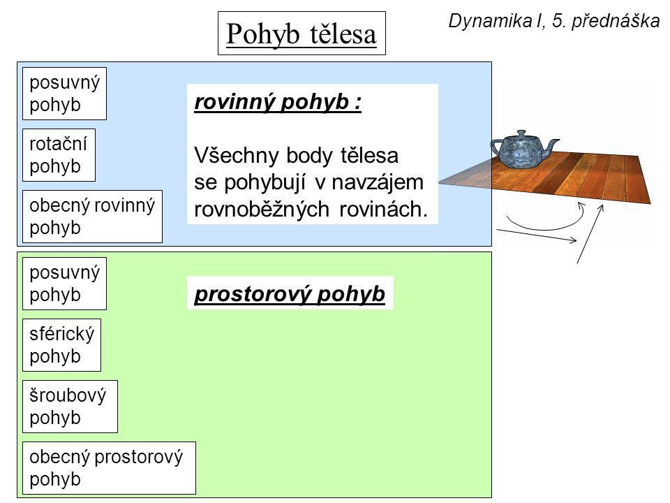 Pohyb tělesa rovinný pohyb : Všechny body tělesa