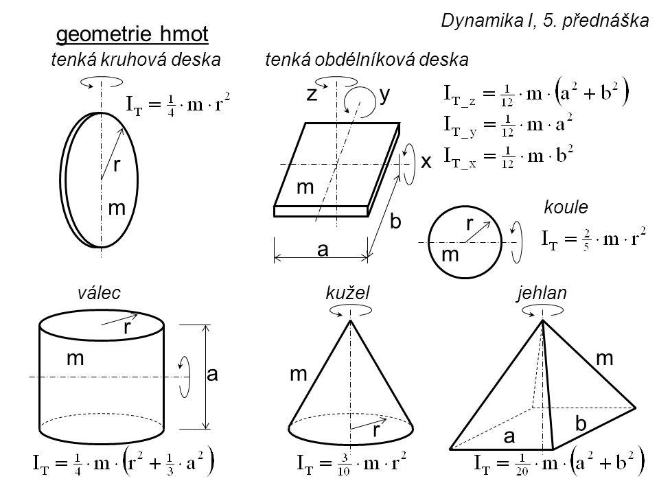 geometrie hmot z y r x m m b r a m r m m a m b r a