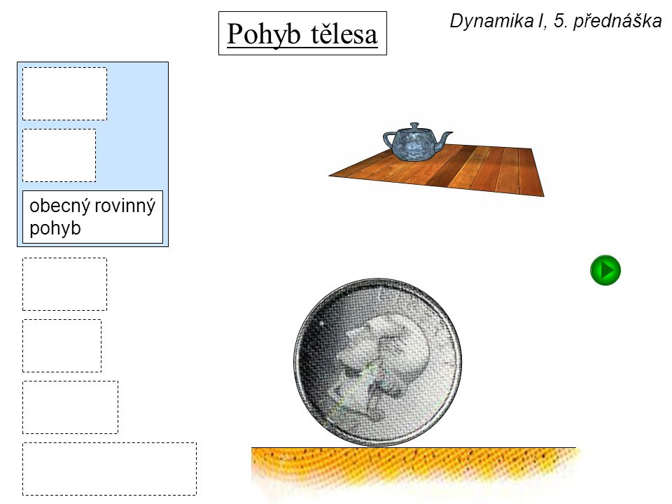 Dynamika I, 5. přednáška Pohyb tělesa obecný rovinný pohyb