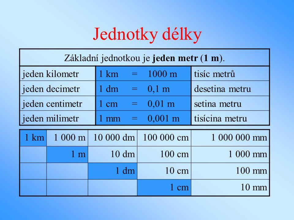 Základní jednotkou je jeden metr (1 m).