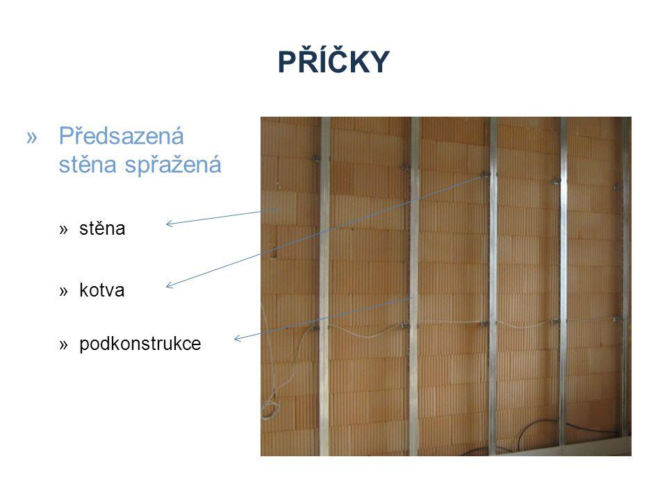 příčky Předsazená stěna spřažená stěna kotva podkonstrukce Zdroje