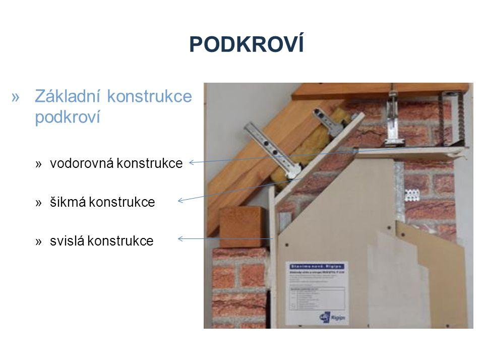 podkroví Základní konstrukce podkroví vodorovná konstrukce