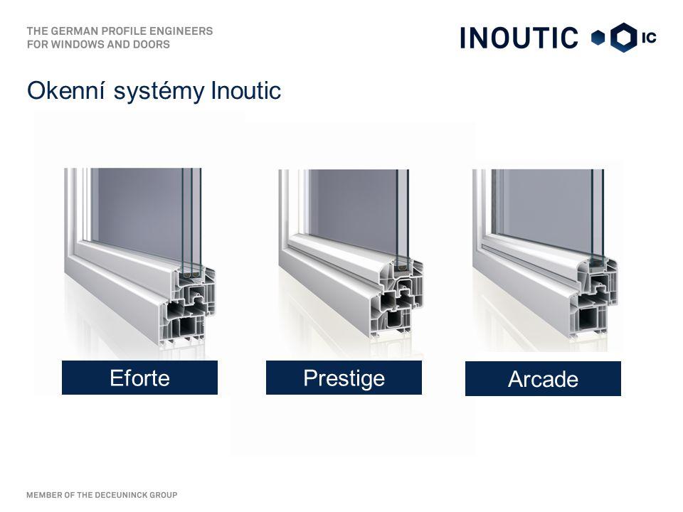 Okenní systémy Inoutic