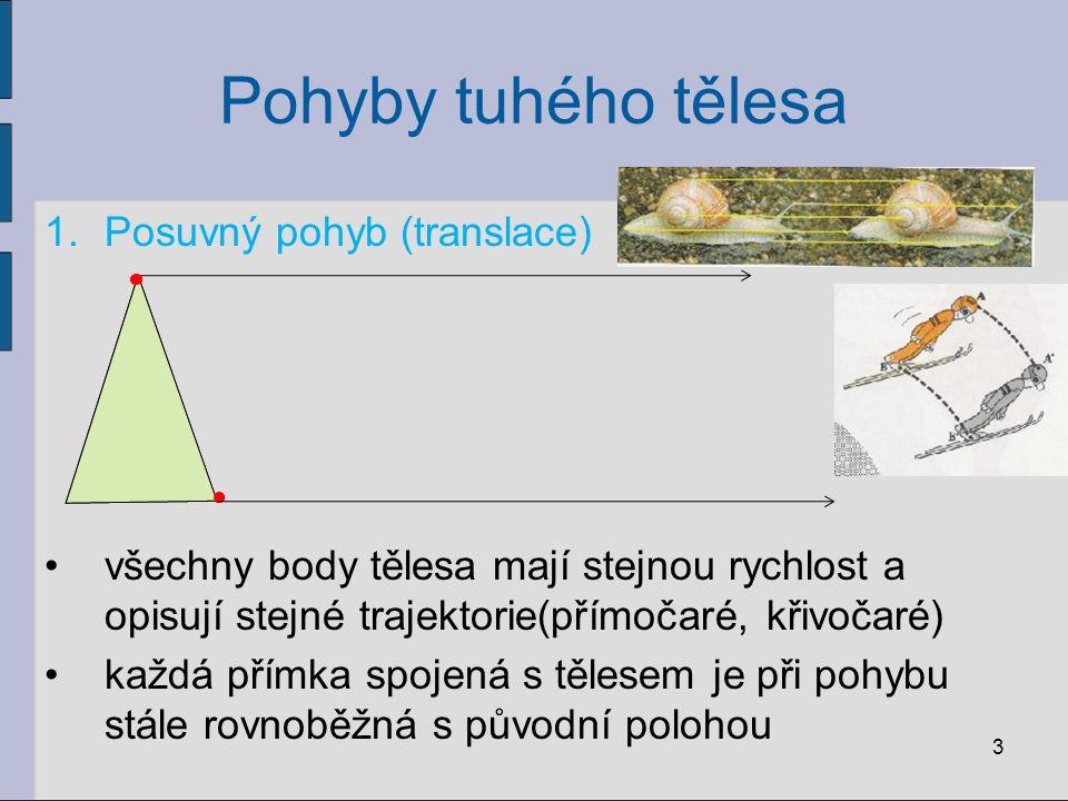 Pohyby tuhého tělesa Posuvný pohyb (translace)