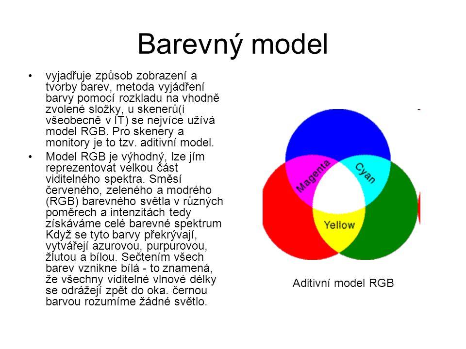 Barevný model