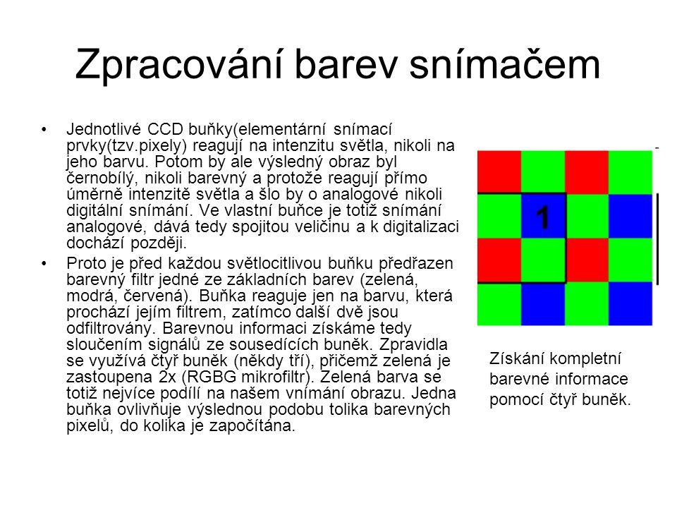 Zpracování barev snímačem