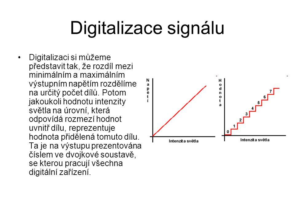 Digitalizace signálu