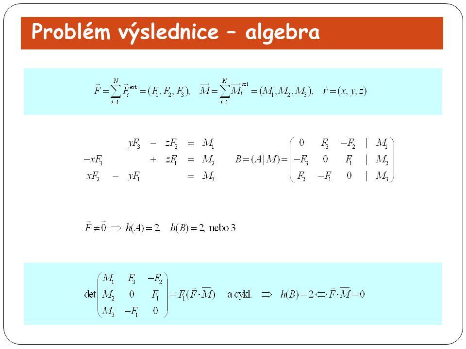 Problém výslednice – algebra